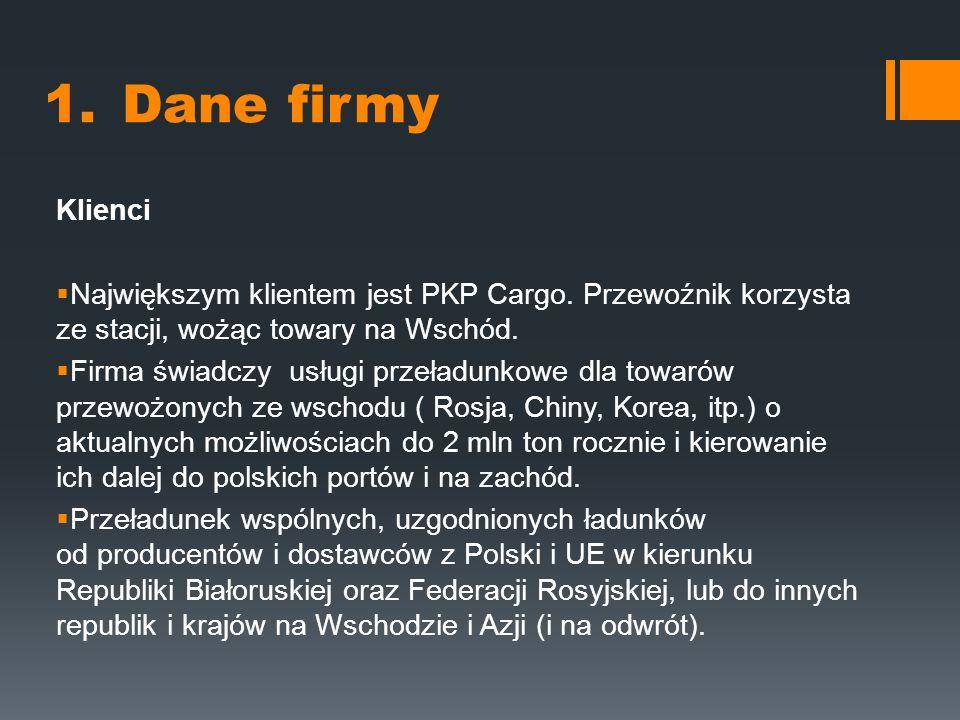 2.Historia firmy i oferta Kiedy powstała, dlaczego, kto ją założył.