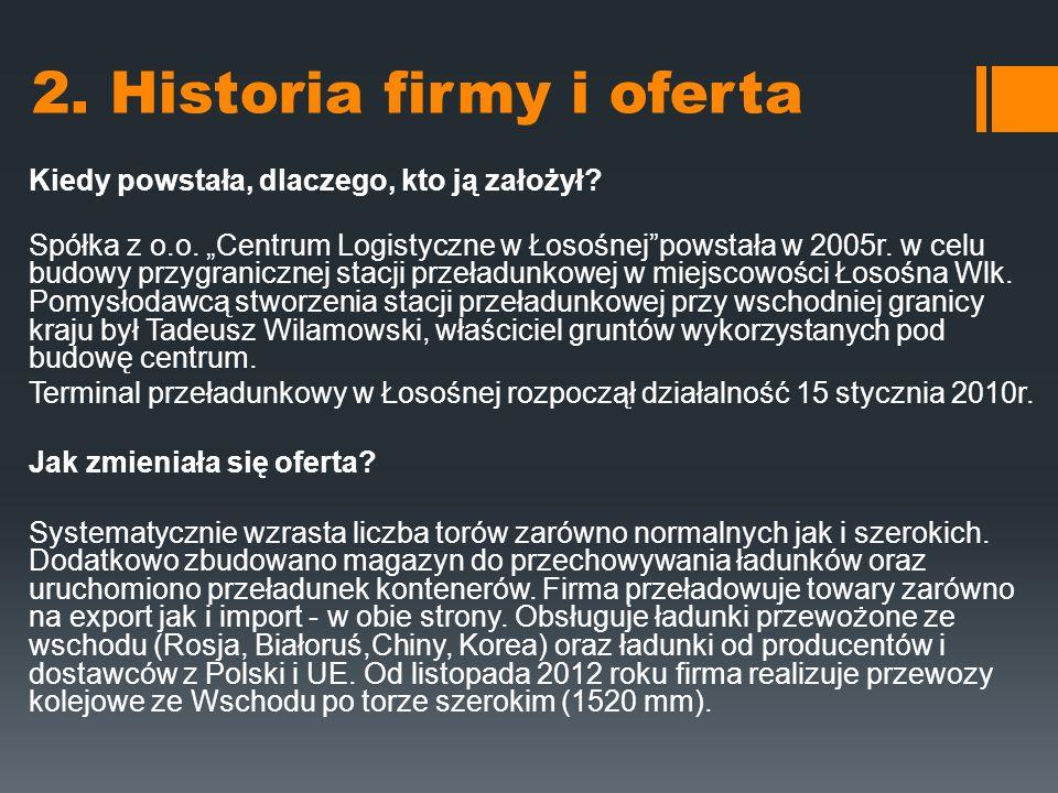 2.Historia firmy i oferta Jak firma uzasadnia te zmiany.