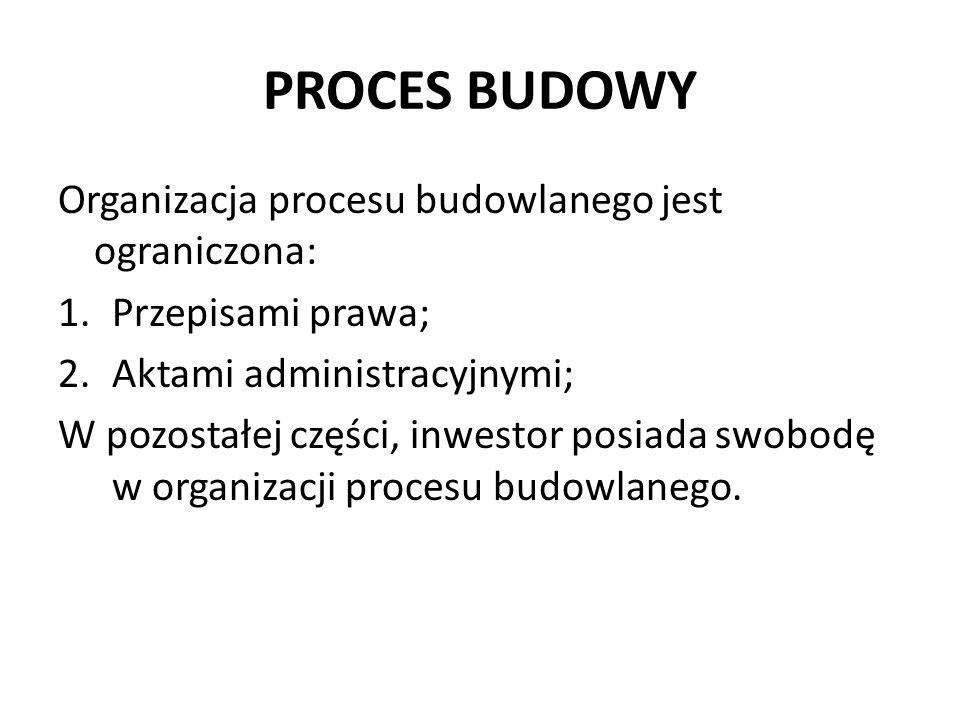 PROCES BUDOWY Organizacja procesu budowlanego jest ograniczona: 1.Przepisami prawa; 2.Aktami administracyjnymi; W pozostałej części, inwestor posiada swobodę w organizacji procesu budowlanego.