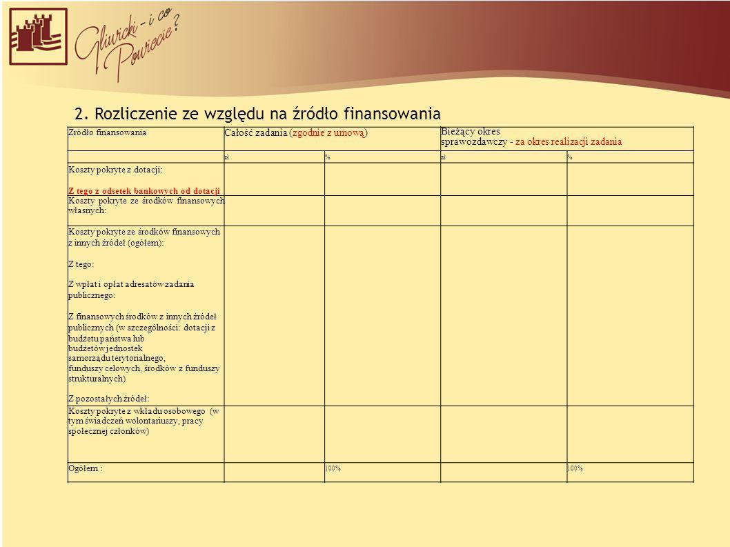2. Rozliczenie ze względu na źródło finansowania Źródło finansowania Całość zadania (zgodnie z umową) Bieżący okres sprawozdawczy - za okres realizacj