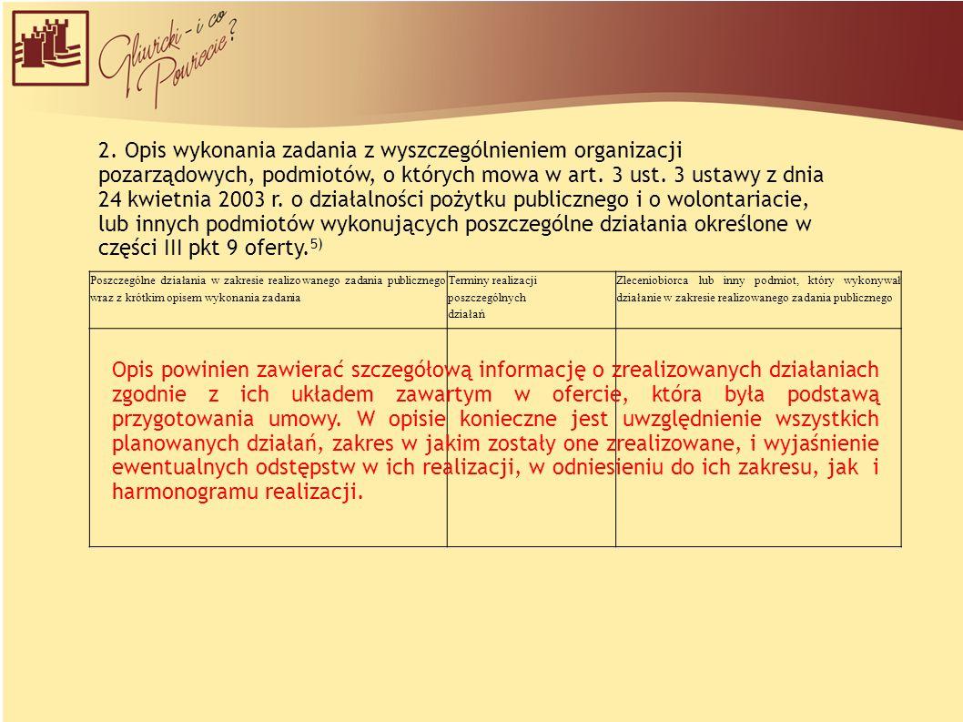 2. Opis wykonania zadania z wyszczególnieniem organizacji pozarządowych, podmiotów, o których mowa w art. 3 ust. 3 ustawy z dnia 24 kwietnia 2003 r. o
