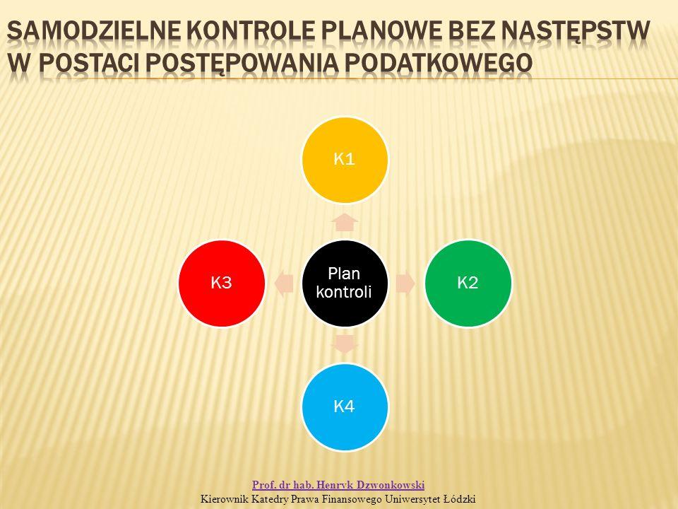 Plan kontroli K1K2K4K3 Prof. dr hab.