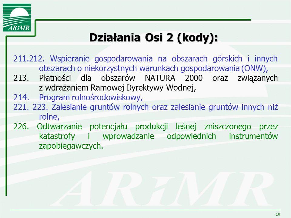 10 Działania Osi 2 (kody): 211.212. Wspieranie gospodarowania na obszarach górskich i innych obszarach o niekorzystnych warunkach gospodarowania (ONW)