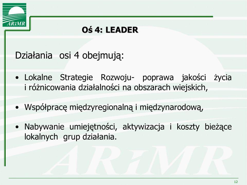12 Oś 4: LEADER Działania osi 4 obejmują: Lokalne Strategie Rozwoju- poprawa jakości życia i różnicowania działalności na obszarach wiejskich, Współpr