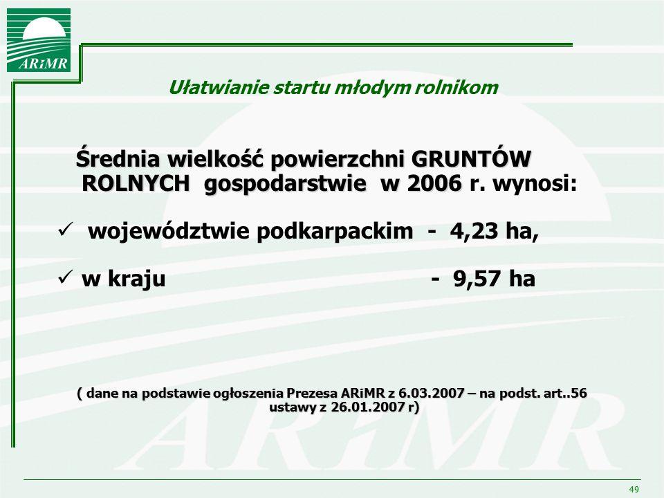49 Ułatwianie startu młodym rolnikom Średnia wielkość powierzchni GRUNTÓW ROLNYCH gospodarstwie w 2006 Średnia wielkość powierzchni GRUNTÓW ROLNYCH go