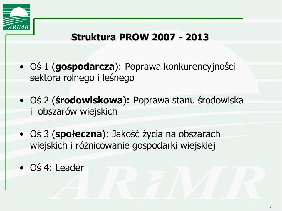 7 Struktura PROW 2007 - 2013 Oś 1 (gospodarcza): Poprawa konkurencyjności sektora rolnego i leśnego Oś 2 (środowiskowa): Poprawa stanu środowiska i ob