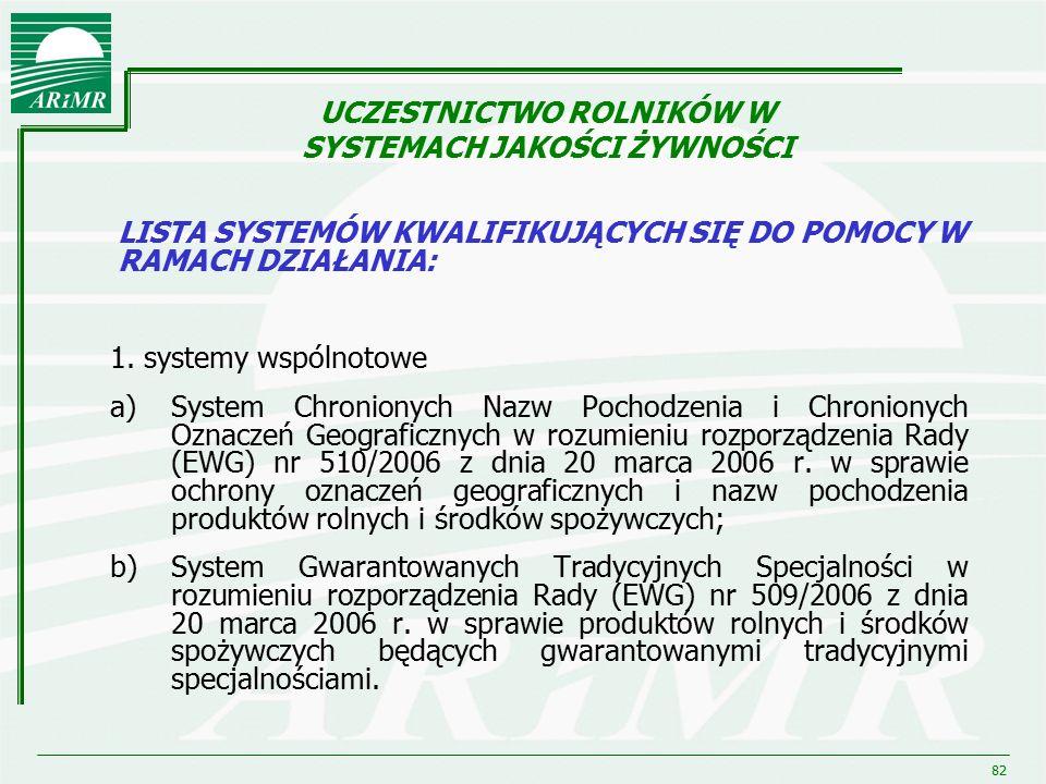82 LISTA SYSTEMÓW KWALIFIKUJĄCYCH SIĘ DO POMOCY W RAMACH DZIAŁANIA: 1. systemy wspólnotowe a)System Chronionych Nazw Pochodzenia i Chronionych Oznacze