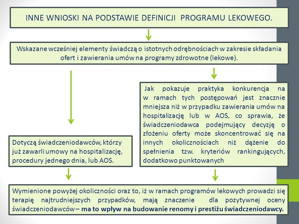 Wskazane wcześniej elementy świadczą o istotnych odrębnościach w zakresie składania ofert i zawierania umów na programy zdrowotne (lekowe).