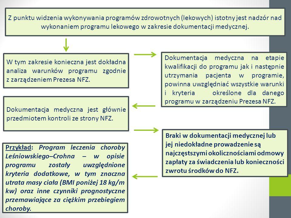 Z punktu widzenia wykonywania programów zdrowotnych (lekowych) istotny jest nadzór nad wykonaniem programu lekowego w zakresie dokumentacji medycznej.