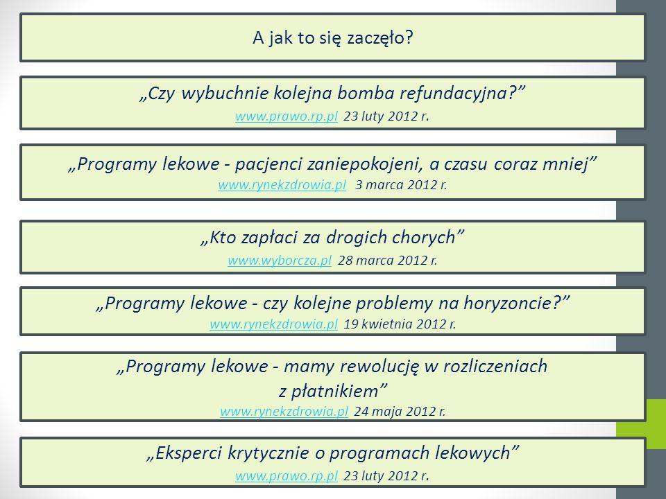 """""""Programy lekowe - czy kolejne problemy na horyzoncie www.rynekzdrowia.plwww.rynekzdrowia.pl 19 kwietnia 2012 r."""