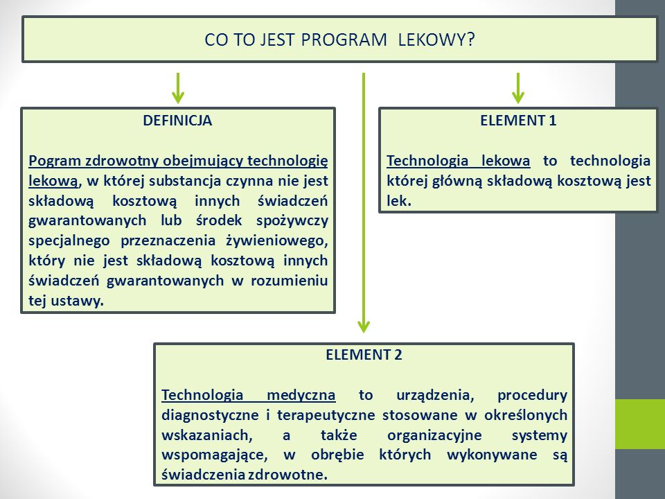 CO TO JEST PROGRAM LEKOWY.