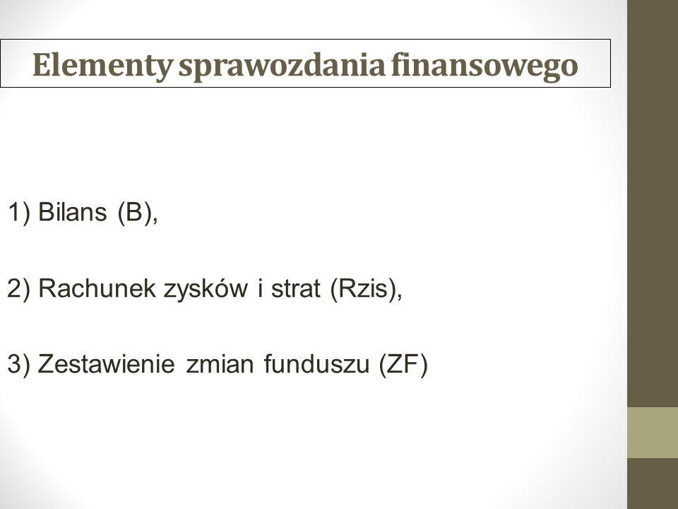 Elementy sprawozdania finansowego 1) Bilans (B), 2) Rachunek zysków i strat (Rzis), 3) Zestawienie zmian funduszu (ZF)