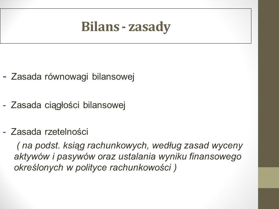 Bilans - zasady - Zasada równowagi bilansowej - Zasada ciągłości bilansowej - Zasada rzetelności ( na podst.
