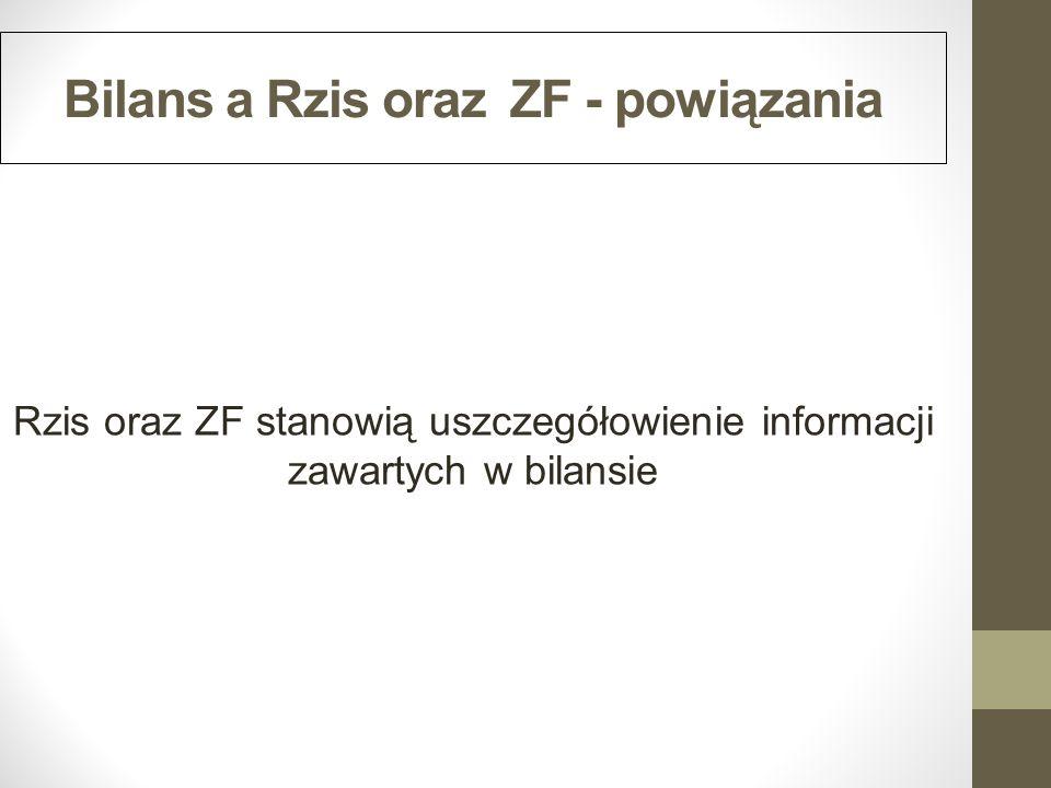 Bilans a Rzis oraz ZF - powiązania Rzis oraz ZF stanowią uszczegółowienie informacji zawartych w bilansie