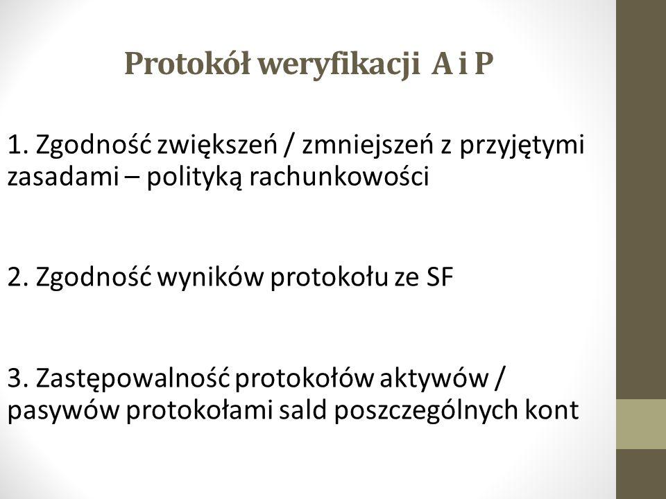 Protokół weryfikacji A i P 1.