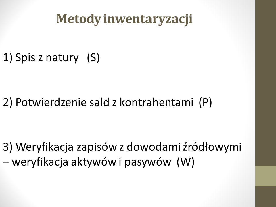 Metody inwentaryzacji 1) Spis z natury (S) 2) Potwierdzenie sald z kontrahentami (P) 3) Weryfikacja zapisów z dowodami źródłowymi – weryfikacja aktywów i pasywów (W)