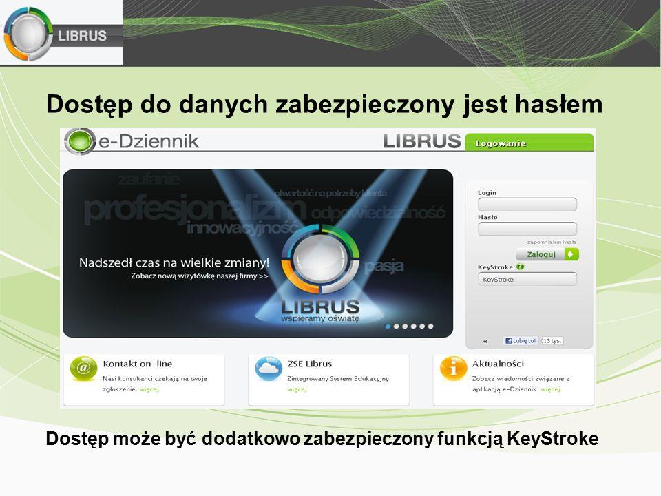 Dostęp do danych zabezpieczony jest hasłem Dostęp może być dodatkowo zabezpieczony funkcją KeyStroke