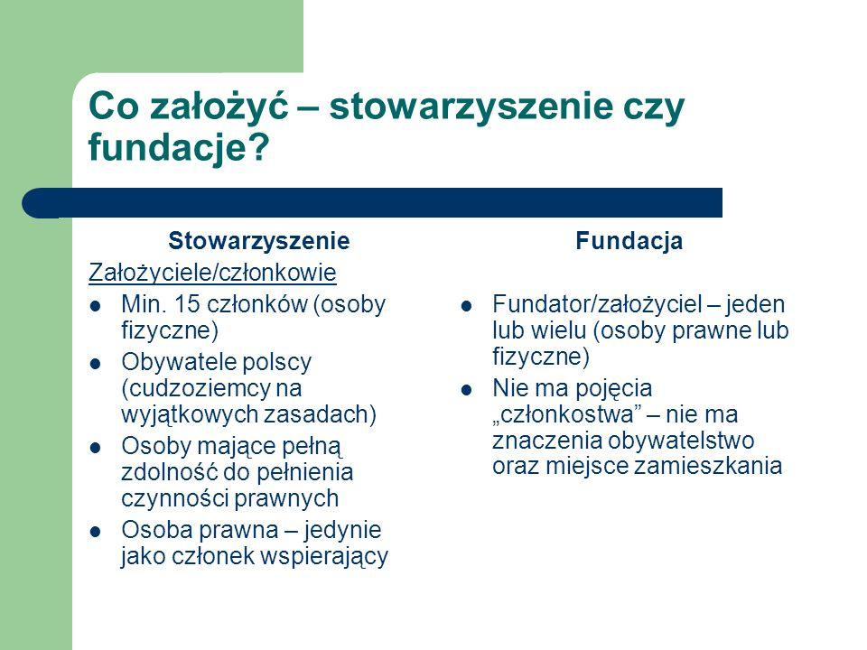 Co założyć – stowarzyszenie czy fundacje? Stowarzyszenie Założyciele/członkowie Min. 15 członków (osoby fizyczne) Obywatele polscy (cudzoziemcy na wyj