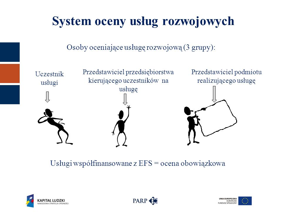 System oceny usług rozwojowych Osoby oceniające usługę rozwojową (3 grupy): Uczestnik usługi Przedstawiciel przedsiębiorstwa kierującego uczestników na usługę Przedstawiciel podmiotu realizującego usługę Usługi współfinansowane z EFS = ocena obowiązkowa