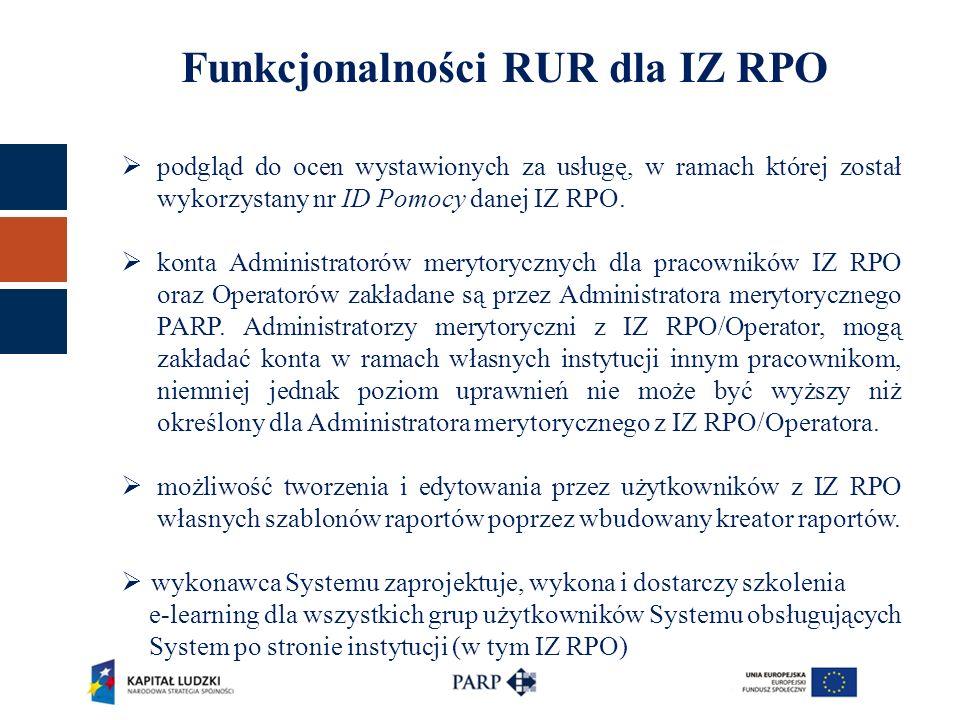 Funkcjonalności RUR dla IZ RPO  podgląd do ocen wystawionych za usługę, w ramach której został wykorzystany nr ID Pomocy danej IZ RPO.