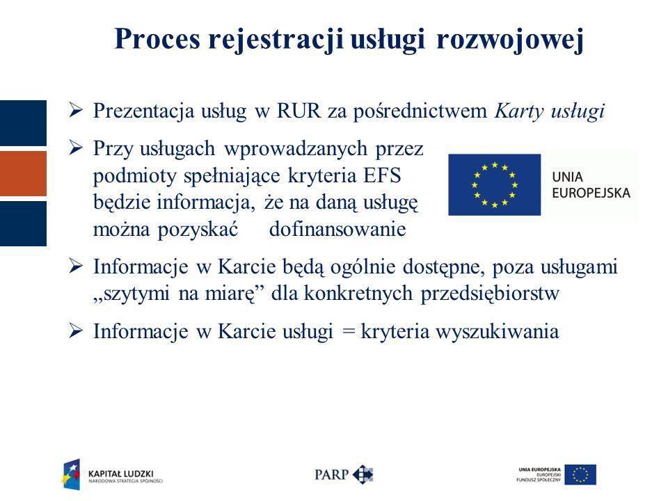 """Proces rejestracji usługi rozwojowej  Prezentacja usług w RUR za pośrednictwem Karty usługi  Przy usługach wprowadzanych przez podmioty spełniające kryteria EFS będzie informacja, że na daną usługę można pozyskać dofinansowanie  Informacje w Karcie będą ogólnie dostępne, poza usługami """"szytymi na miarę dla konkretnych przedsiębiorstw  Informacje w Karcie usługi = kryteria wyszukiwania"""