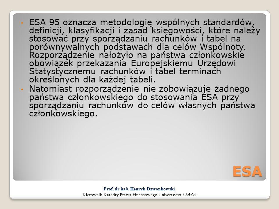 ESA ESA 95 oznacza metodologię wspólnych standardów, definicji, klasyfikacji i zasad księgowości, które należy stosować przy sporządzaniu rachunków i