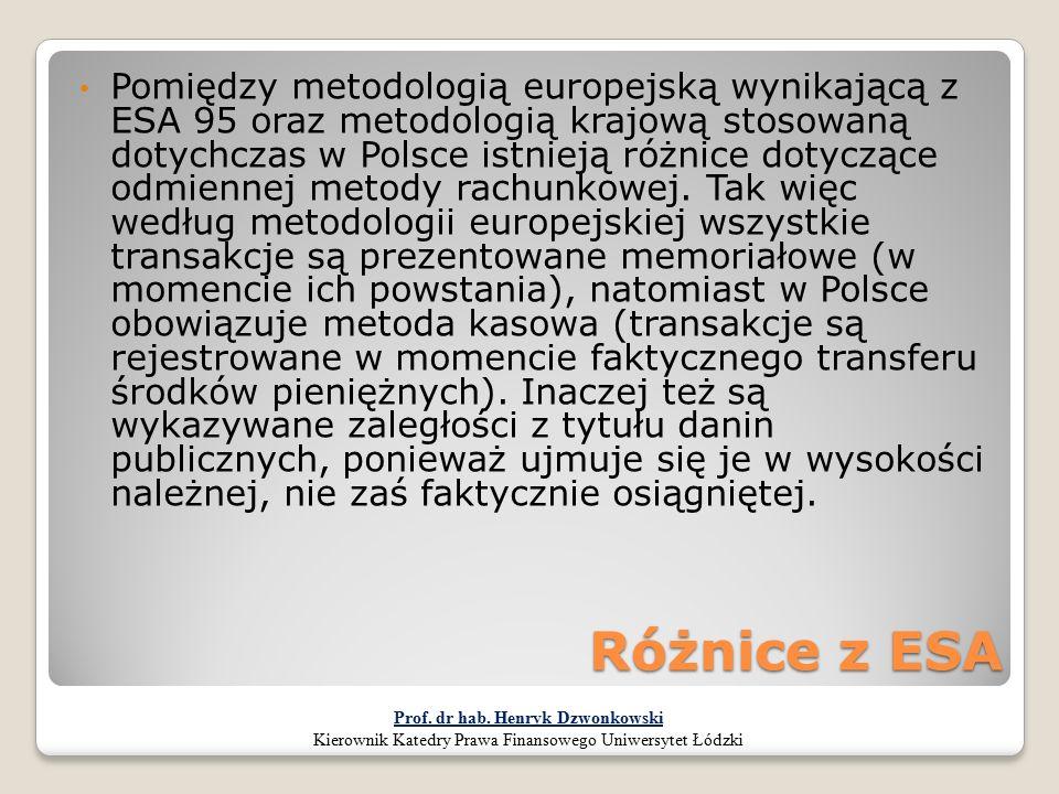 Różnice z ESA Pomiędzy metodologią europejską wynikającą z ESA 95 oraz metodologią krajową stosowaną dotychczas w Polsce istnieją różnice dotyczące od