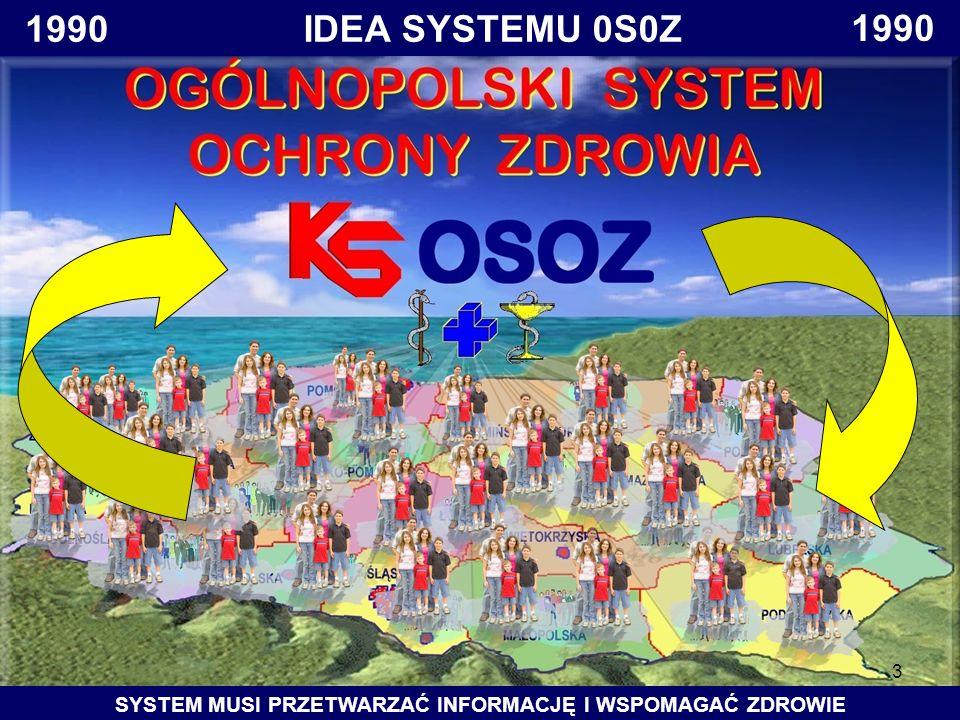 3 1990 IDEA SYSTEMU 0S0Z 1990 SYSTEM MUSI PRZETWARZAĆ INFORMACJĘ I WSPOMAGAĆ ZDROWIE