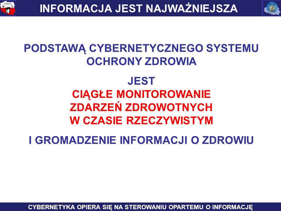 STEROWANIE PARAMETRYCZNE SYSTEMY ZARZĄDZANIA OSOZ !.