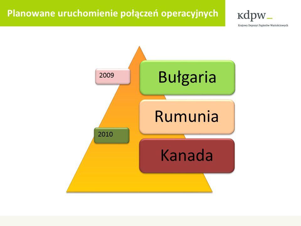 Planowane uruchomienie połączeń operacyjnych BułgariaRumuniaKanada 2009 2010
