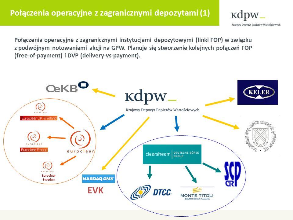 Połączenia operacyjne z zagranicznymi depozytami (1) EVK Połączenia operacyjne z zagranicznymi instytucjami depozytowymi (linki FOP) w związku z podwójnym notowaniami akcji na GPW.