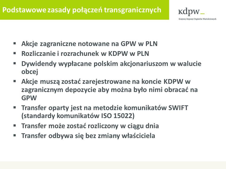 Podstawowe zasady połączeń transgranicznych  Akcje zagraniczne notowane na GPW w PLN  Rozliczanie i rozrachunek w KDPW w PLN  Dywidendy wypłacane polskim akcjonariuszom w walucie obcej  Akcje muszą zostać zarejestrowane na koncie KDPW w zagranicznym depozycie aby można było nimi obracać na GPW  Transfer oparty jest na metodzie komunikatów SWIFT (standardy komunikatów ISO 15022)  Transfer może zostać rozliczony w ciągu dnia  Transfer odbywa się bez zmiany właściciela