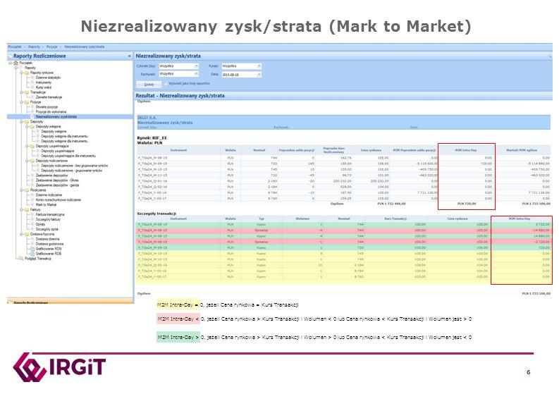 6 6 6 6 Niezrealizowany zysk/strata (Mark to Market) M2M Intra-Day = 0, jeżeli Cena rynkowa = Kurs Transakcji M2M Intra-Day Kurs Transakcji i Wolumen 0 M2M Intra-Day > 0, jeżeli Cena rynkowa > Kurs Transakcji i Wolumen > 0 lub Cena rynkowa < Kurs Transakcji i Wolumen jest < 0
