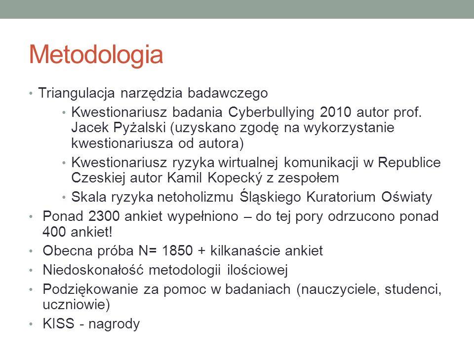 Metodologia Triangulacja narzędzia badawczego Kwestionariusz badania Cyberbullying 2010 autor prof.