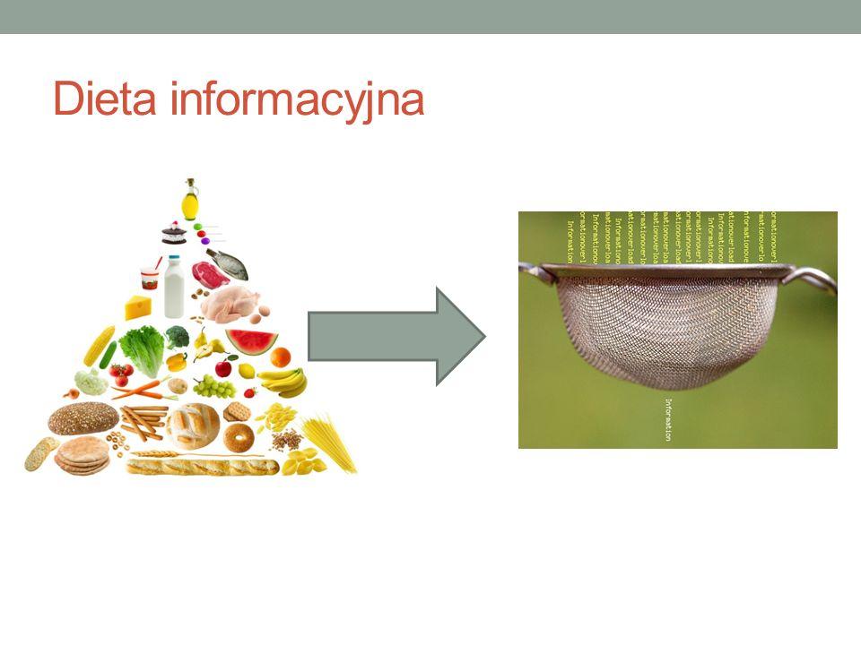 Dieta informacyjna
