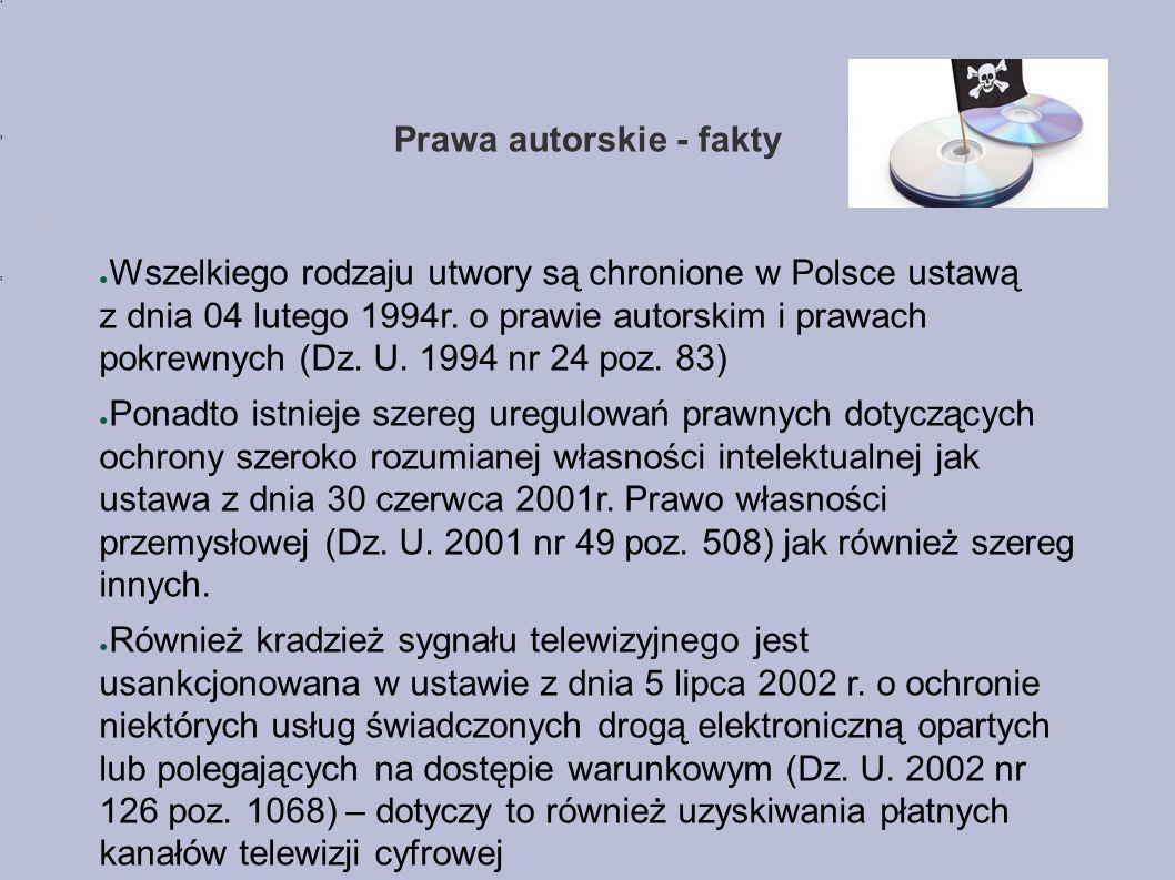 Prawa autorskie - fakty ● Wszelkiego rodzaju utwory są chronione w Polsce ustawą z dnia 04 lutego 1994r.
