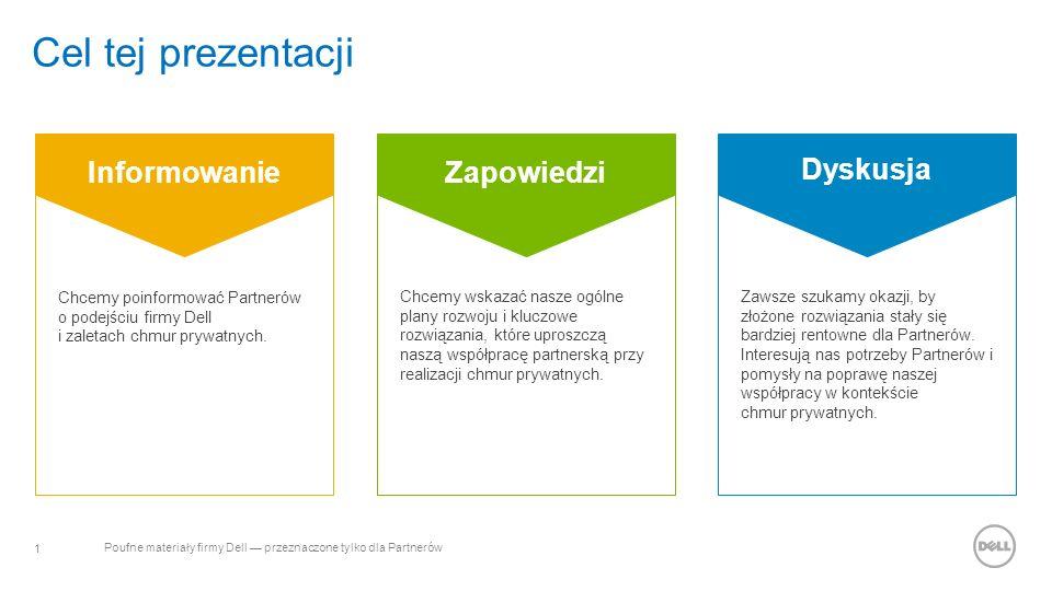 22 Poufne materiały firmy Dell — przeznaczone tylko dla Partnerów Wybierz ścieżkę usług najlepiej odpowiadającą Twoim potrzebom Integracja chmur / doradztwo Firma Dell wspólnie z Partnerami opracowuje przegląd obecnej i pożądanej sytuacji lub pomaga w integracji złożonego oprogramowania i zadań biznesowych Usługi doradcze firmy Dell Zrób to sam Partner może skorzystać z wyjątkowych, skalowalnych i zintegrowanych rozwiązań firmy Dell, projektując środowisko chmurowe klienta Narzędzia programowe firmy Dell Oprogramowanie Microsoft lub VMware Infrastruktura i usługi Partner korzysta z najlepszych w branży modułów podstawowych firmy Dell Sprzęt firmy Dell Dell Financial Services Pomoc techniczna firmy Dell Wdrożenie firmy Dell Usługi Dell ED Usługi odzyskiwania zasobów firmy Dell