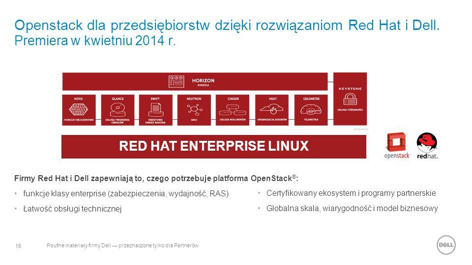 16 Poufne materiały firmy Dell — przeznaczone tylko dla Partnerów Openstack dla przedsiębiorstw dzięki rozwiązaniom Red Hat i Dell.