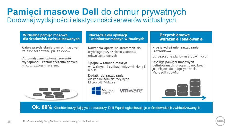 28 Poufne materiały firmy Dell — przeznaczone tylko dla Partnerów Łatwe przydzielanie pamięci masowej ze skonsolidowanej puli zasobów Automatyczne optymalizowanie wydajności i rozmieszczenia danych wraz z rozwojem systemu Proste wdrażanie, zarządzanie i rozbudowa Uproszczone planowanie pojemności Obsługa pamięci masowych definiowanych programowo, takich jak Miejsca do magazynowania Microsoft i VSAN.