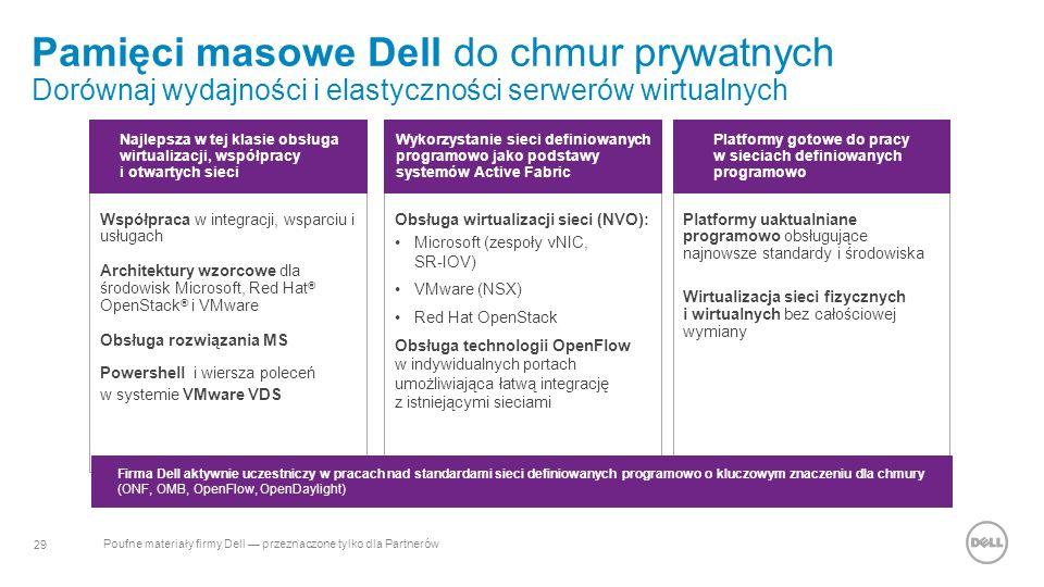 29 Poufne materiały firmy Dell — przeznaczone tylko dla Partnerów Współpraca w integracji, wsparciu i usługach Architektury wzorcowe dla środowisk Microsoft, Red Hat ® OpenStack ® i VMware Obsługa rozwiązania MS Powershell i wiersza poleceń w systemie VMware VDS Platformy uaktualniane programowo obsługujące najnowsze standardy i środowiska Wirtualizacja sieci fizycznych i wirtualnych bez całościowej wymiany Obsługa wirtualizacji sieci (NVO): Microsoft (zespoły vNIC, SR-IOV) VMware (NSX) Red Hat OpenStack Obsługa technologii OpenFlow w indywidualnych portach umożliwiająca łatwą integrację z istniejącymi sieciami Najlepsza w tej klasie obsługa wirtualizacji, współpracy i otwartych sieci Platformy gotowe do pracy w sieciach definiowanych programowo Wykorzystanie sieci definiowanych programowo jako podstawy systemów Active Fabric Pamięci masowe Dell do chmur prywatnych Dorównaj wydajności i elastyczności serwerów wirtualnych Firma Dell aktywnie uczestniczy w pracach nad standardami sieci definiowanych programowo o kluczowym znaczeniu dla chmury (ONF, OMB, OpenFlow, OpenDaylight)
