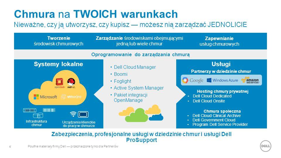 5 Poufne materiały firmy Dell — przeznaczone tylko dla Partnerów Kompleksowe rozwiązania chmurowe firmy Dell Elastyczne opcje w zakresie infrastruktury, oprogramowania, zabezpieczeń i usług Serwery Pamięć masowaSieci OprogramowanieBezpieczeństwo Usługi Chmura na TWOICH warunkach Więcej możliwości dla użytkowników i Klientów Zoptymalizowane udostępnianie aplikacji Zwiększenie roli usług w dziale IT