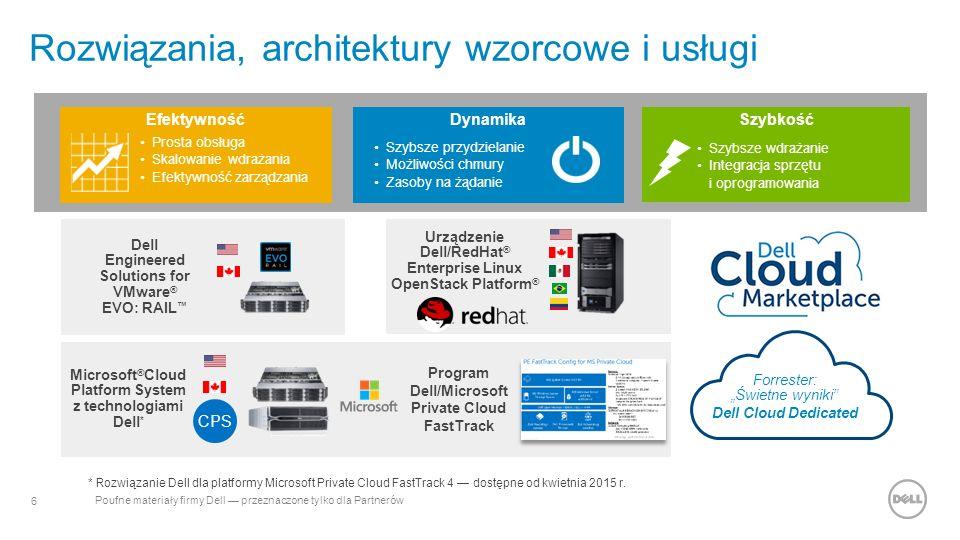 """6 Poufne materiały firmy Dell — przeznaczone tylko dla Partnerów Rozwiązania, architektury wzorcowe i usługi Dell Engineered Solutions for VMware ® EVO: RAIL ™ Prosta obsługa Skalowanie wdrażania Efektywność zarządzania Szybsze przydzielanie Możliwości chmury Zasoby na żądanie Szybsze wdrażanie Integracja sprzętu i oprogramowania EfektywnośćSzybkośćDynamika Microsoft ® Cloud Platform System z technologiami Dell * CPS Program Dell/Microsoft Private Cloud FastTrack Urządzenie Dell/RedHat ® Enterprise Linux OpenStack Platform ® Forrester: """"Świetne wyniki Dell Cloud Dedicated * Rozwiązanie Dell dla platformy Microsoft Private Cloud FastTrack 4 — dostępne od kwietnia 2015 r."""