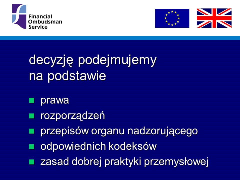 decyzję podejmujemy na podstawie prawa prawa rozporządzeń rozporządzeń przepisów organu nadzorującego przepisów organu nadzorującego odpowiednich kodeksów odpowiednich kodeksów zasad dobrej praktyki przemysłowej zasad dobrej praktyki przemysłowej