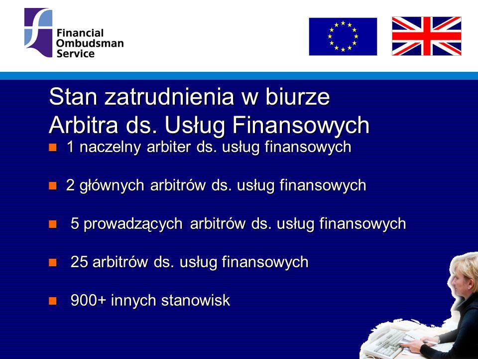 Stan zatrudnienia w biurze Arbitra ds. Usług Finansowych 1 naczelny arbiter ds.