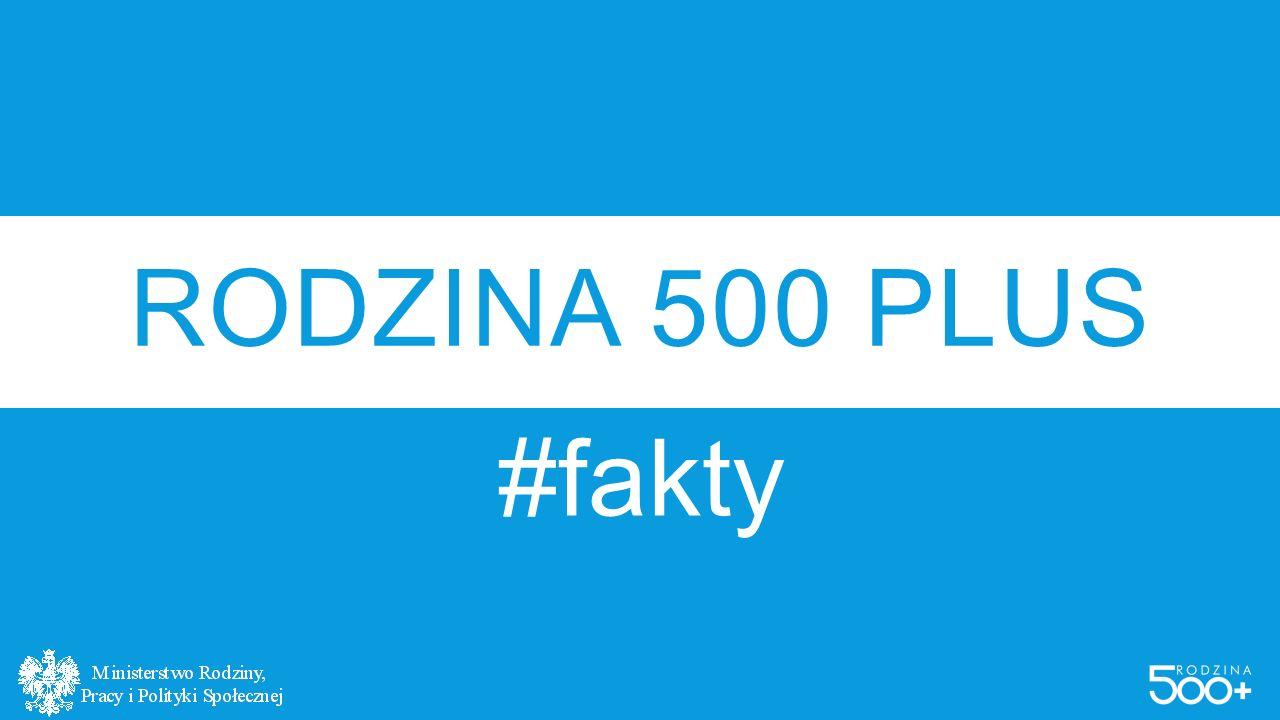 RODZINA 500 PLUS #fakty