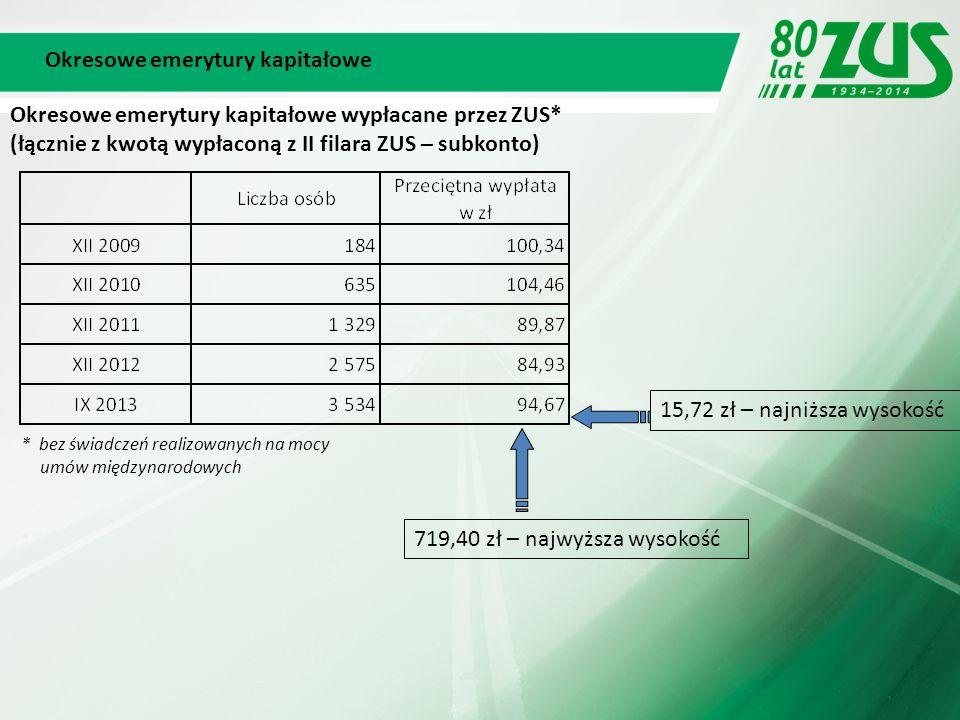 12 Subkonto w Zakładzie Ubezpieczeń Społecznych Od 1 maja 2011 r.