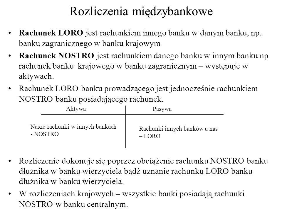 Rozliczenia międzybankowe Rachunek LORO jest rachunkiem innego banku w danym banku, np. banku zagranicznego w banku krajowym Rachunek NOSTRO jest rach