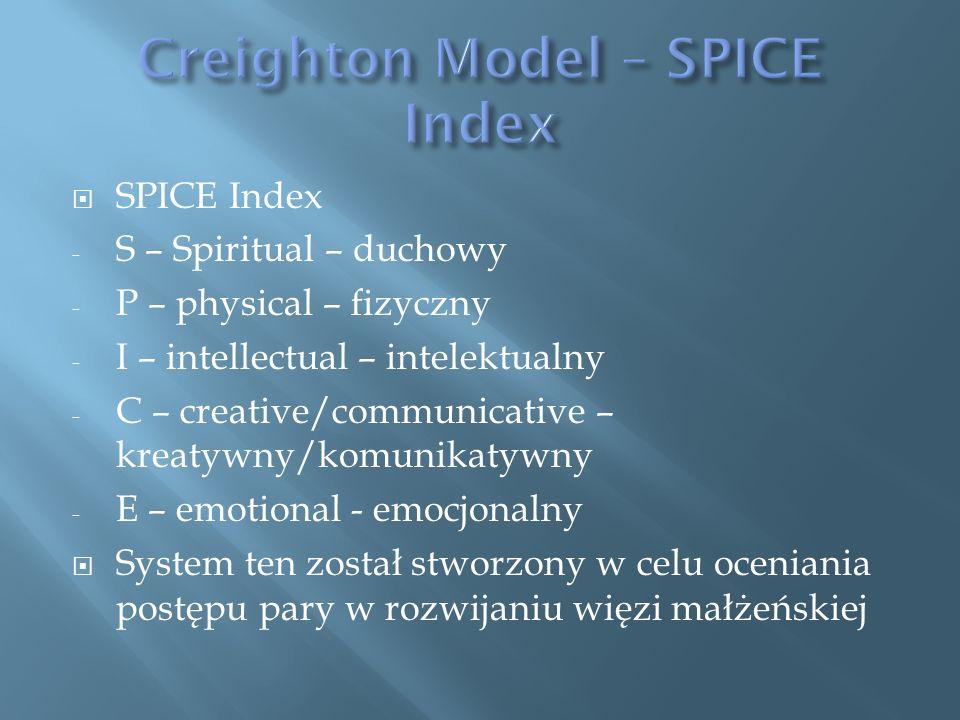  SPICE Index - S – Spiritual – duchowy - P – physical – fizyczny - I – intellectual – intelektualny - C – creative/communicative – kreatywny/komunikatywny - E – emotional - emocjonalny  System ten został stworzony w celu oceniania postępu pary w rozwijaniu więzi małżeńskiej