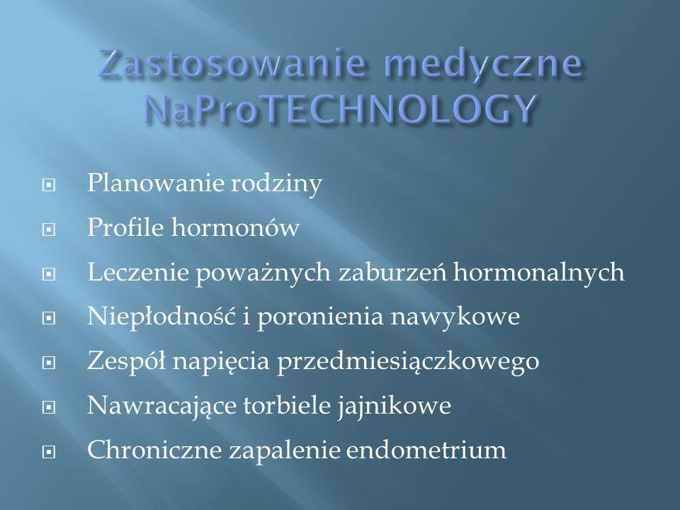  Planowanie rodziny  Profile hormonów  Leczenie poważnych zaburzeń hormonalnych  Niepłodność i poronienia nawykowe  Zespół napięcia przedmiesiączkowego  Nawracające torbiele jajnikowe  Chroniczne zapalenie endometrium