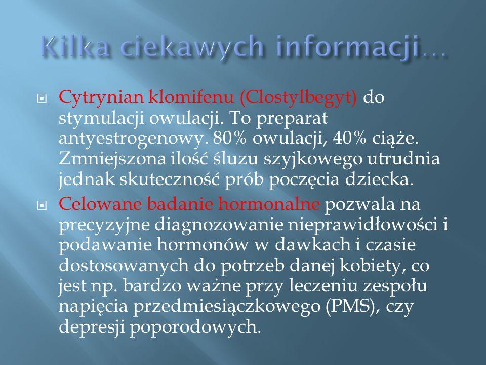  Cytrynian klomifenu (Clostylbegyt) do stymulacji owulacji.